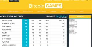 Wat zijn bitcoin games?